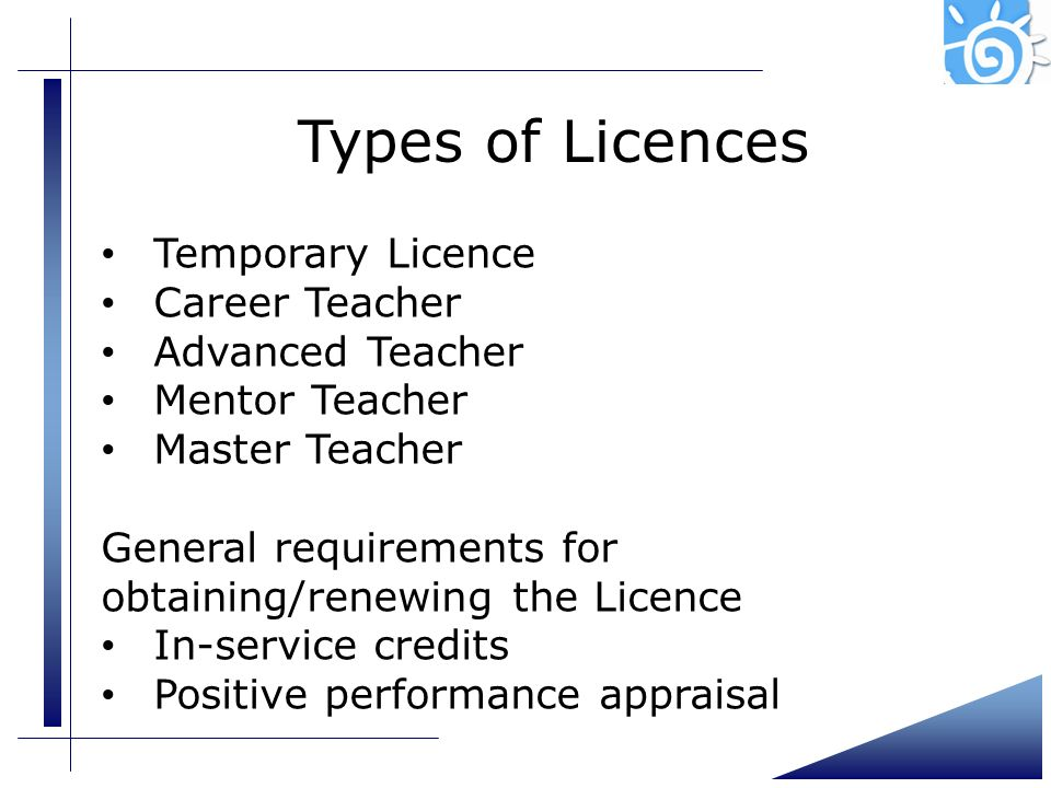 Types of Licences Temporary Licence Career Teacher Advanced Teacher