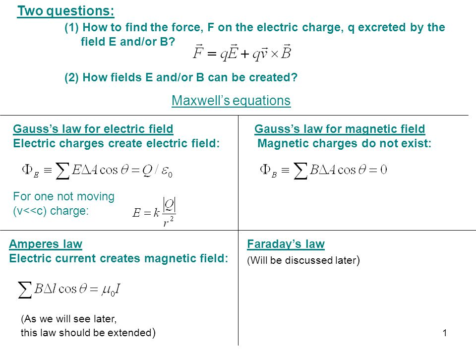 Two questions: (1) How to find the force, F on the electric charge, q excreted by the field E and/or B