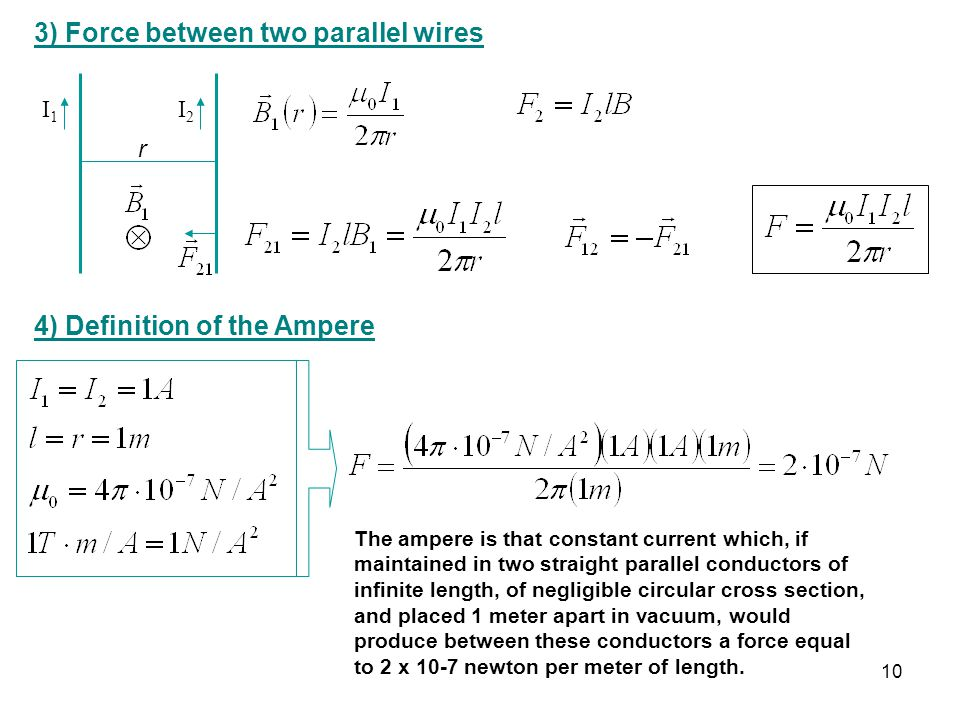3) Force between two parallel wires