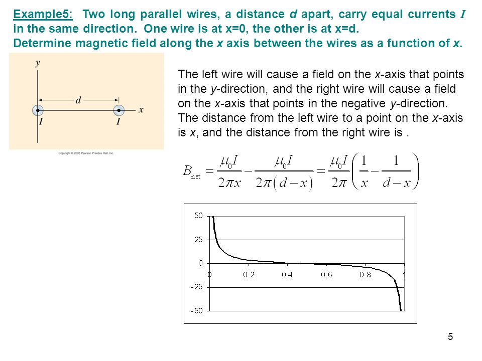 Example5: Two long parallel wires, a distance d apart, carry equal currents I in the same direction. One wire is at x=0, the other is at x=d.