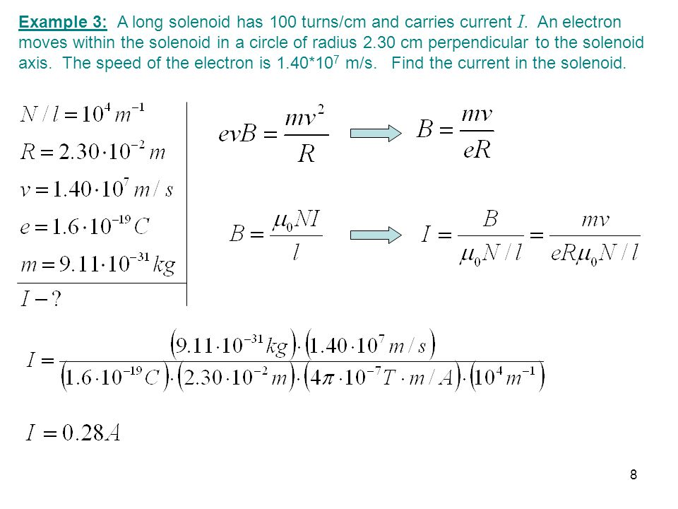 Example 3: A long solenoid has 100 turns/cm and carries current I