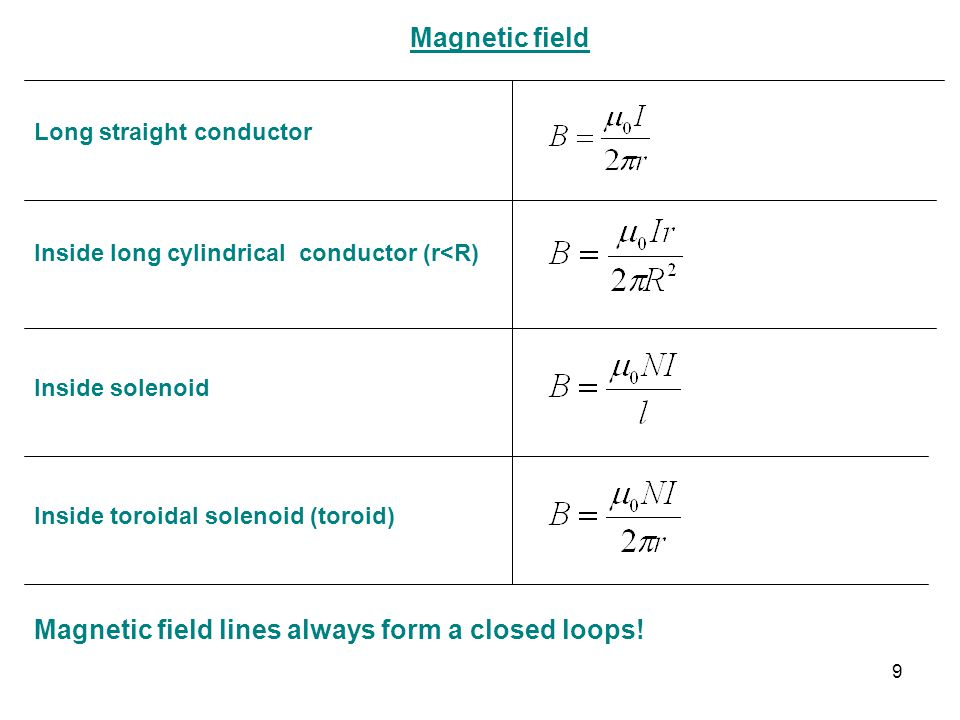 Magnetic field lines always form a closed loops!