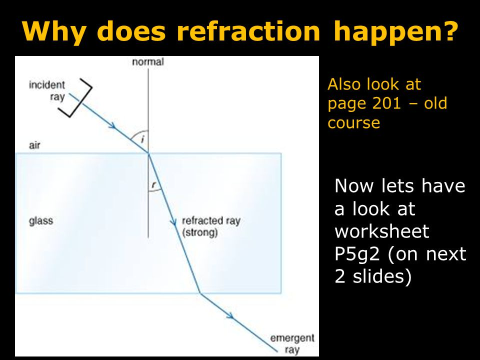 Refraction of waves. - ppt download