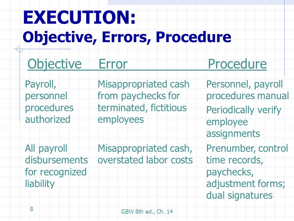 AUDITING CHAPTER 14 Control & Substantive Tests in Personnel ...