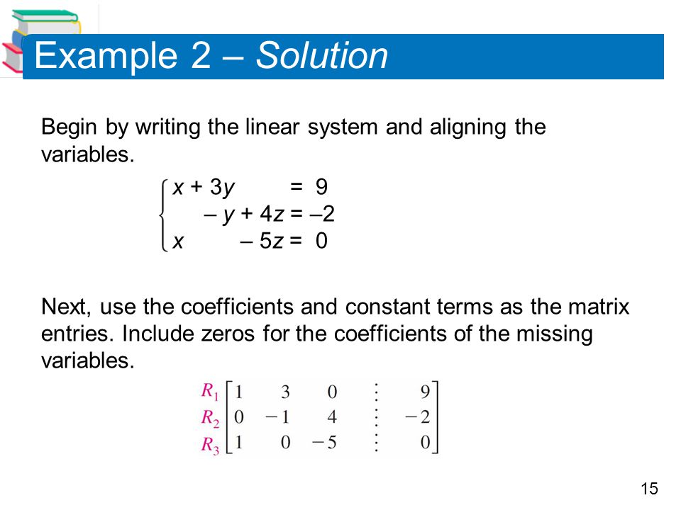 Example 2 – Solution Begin by writing the linear system and aligning the variables.
