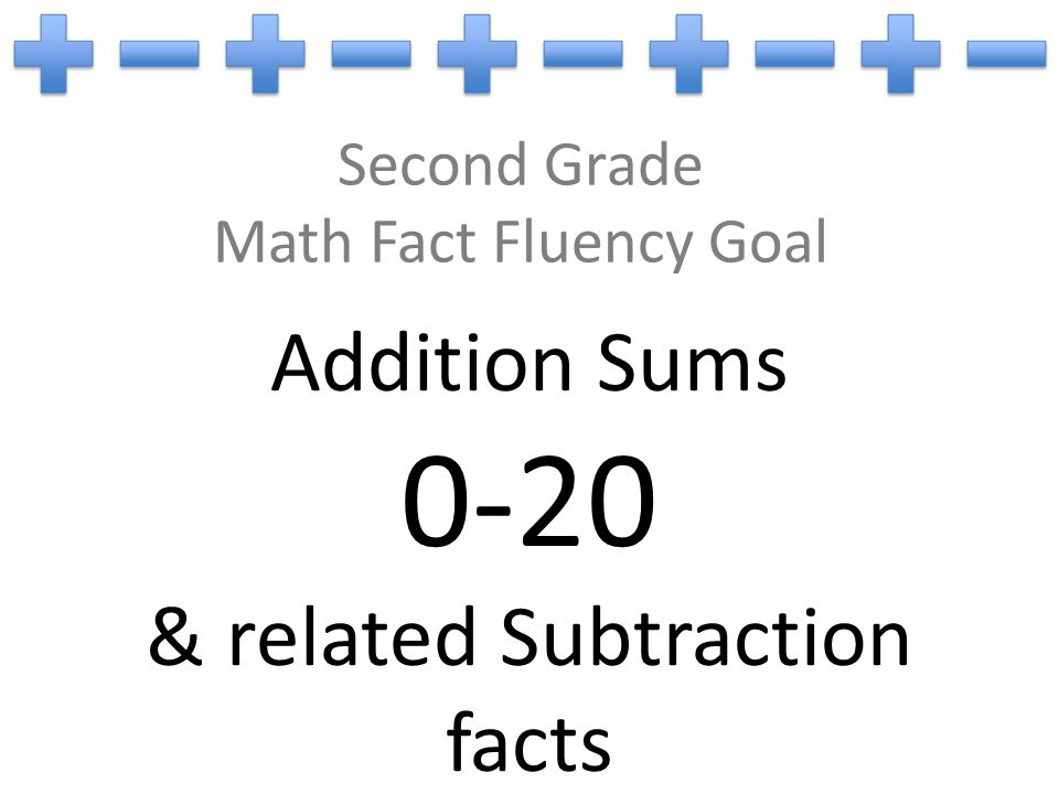 Kindergarten Math Fact Fluency Goal ppt download – Related Addition Facts Worksheets