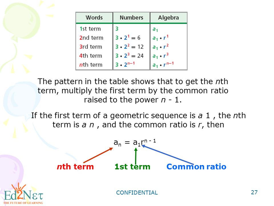 Algebra1 geometric sequences ppt video online download for Table th nth