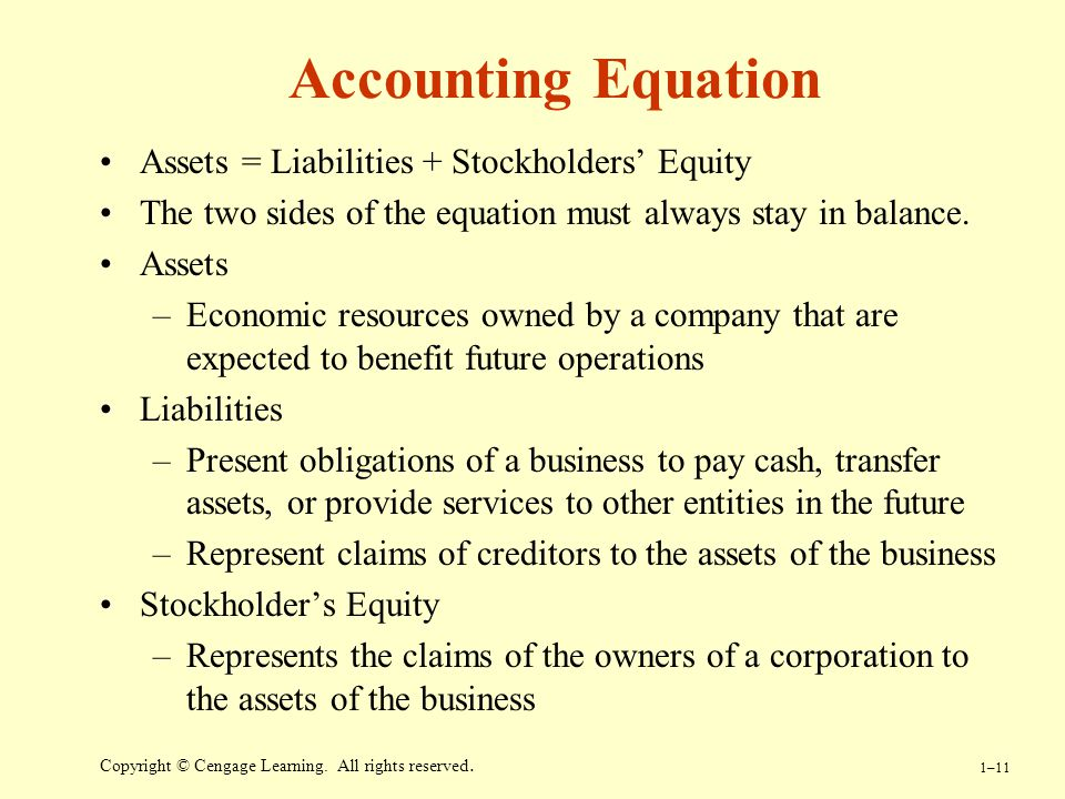 Accounting Equation Assets = Liabilities + Stockholders' Equity