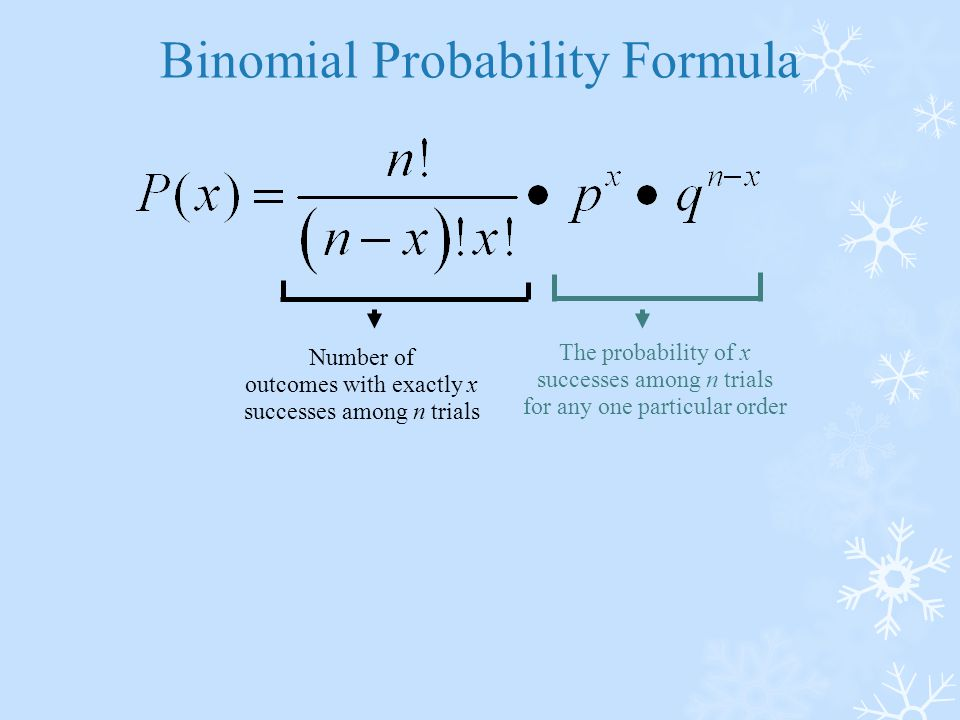 when to use binomial pdf