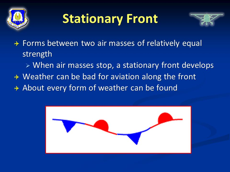 Lesson 2-2 Weather Elements Part 1 of 2 - ppt download