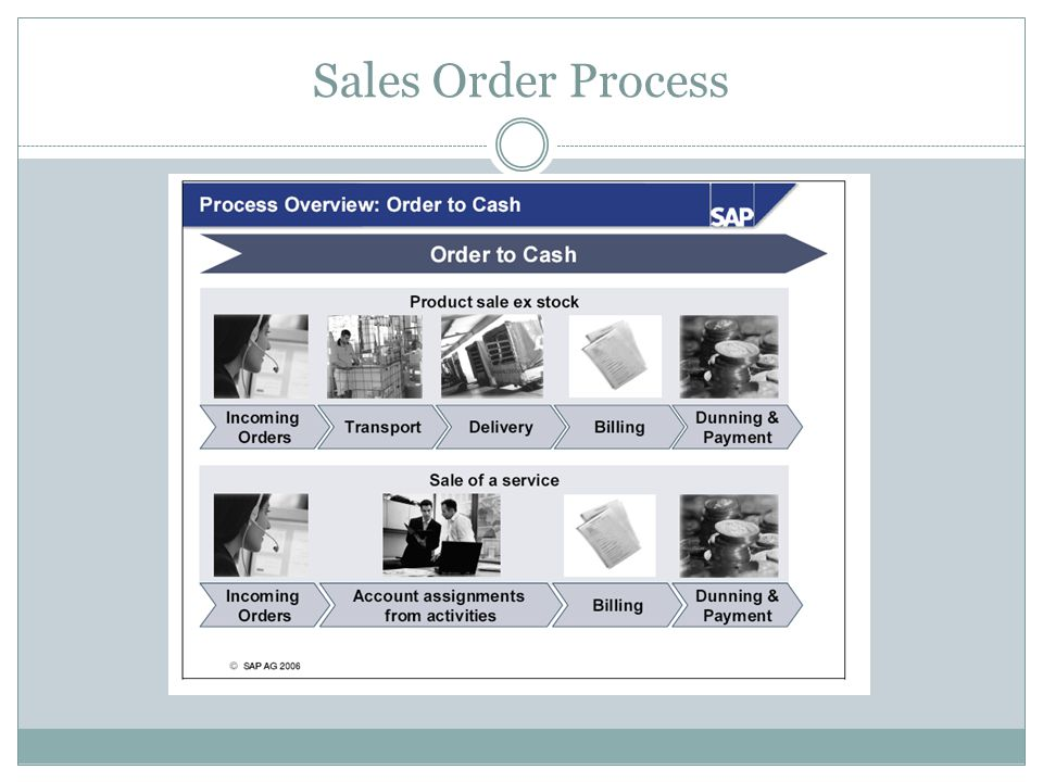 Sales Order Process The sales order is the basis of the sales process. Many different scenarios can be settled via the sales.