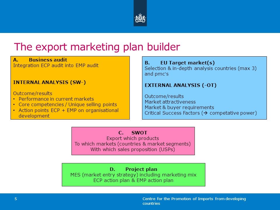 Action Planning August Ppt Video Online Download