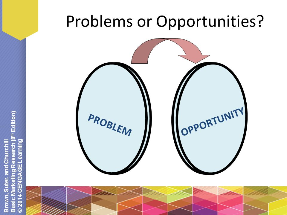 marketing problem and selling opportunity If their business model is really from selling products, then up-front fees  mlm  opportunities have proven historically to be, at best, a little.