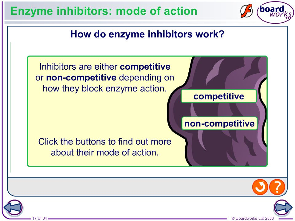 Enzyme inhibitors: mode of action