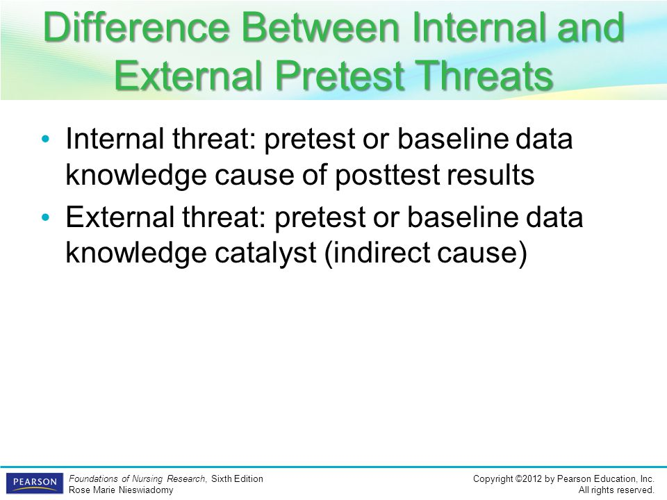 Difference Between Internal and External Pretest Threats
