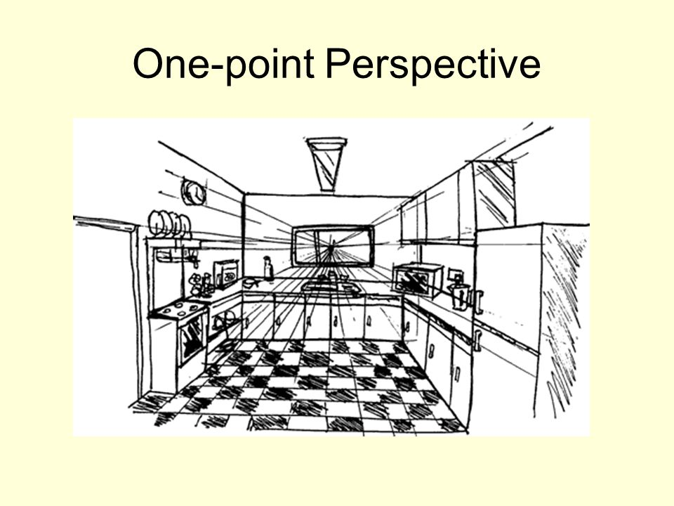 how to create a one point perspective drawing
