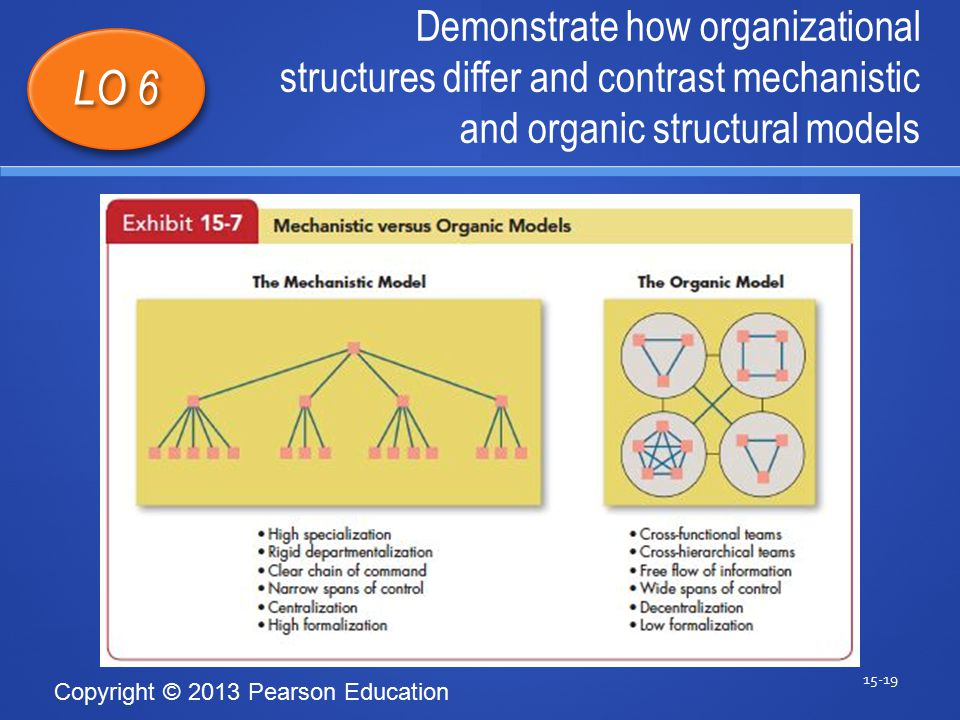 organizational behavior 15th edition pdf