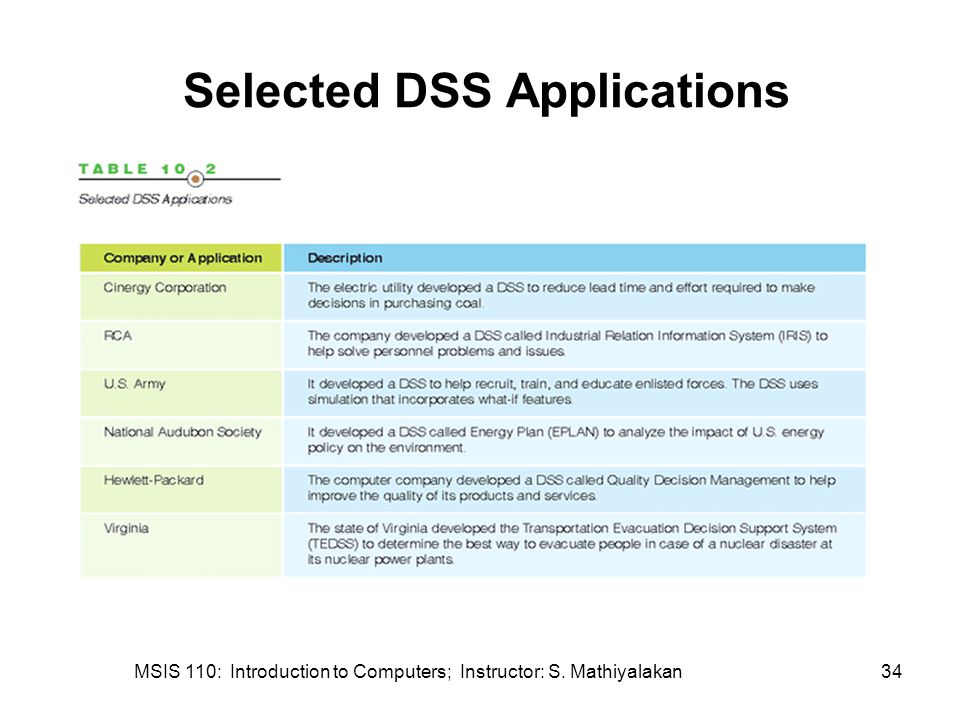 Selected DSS Applications