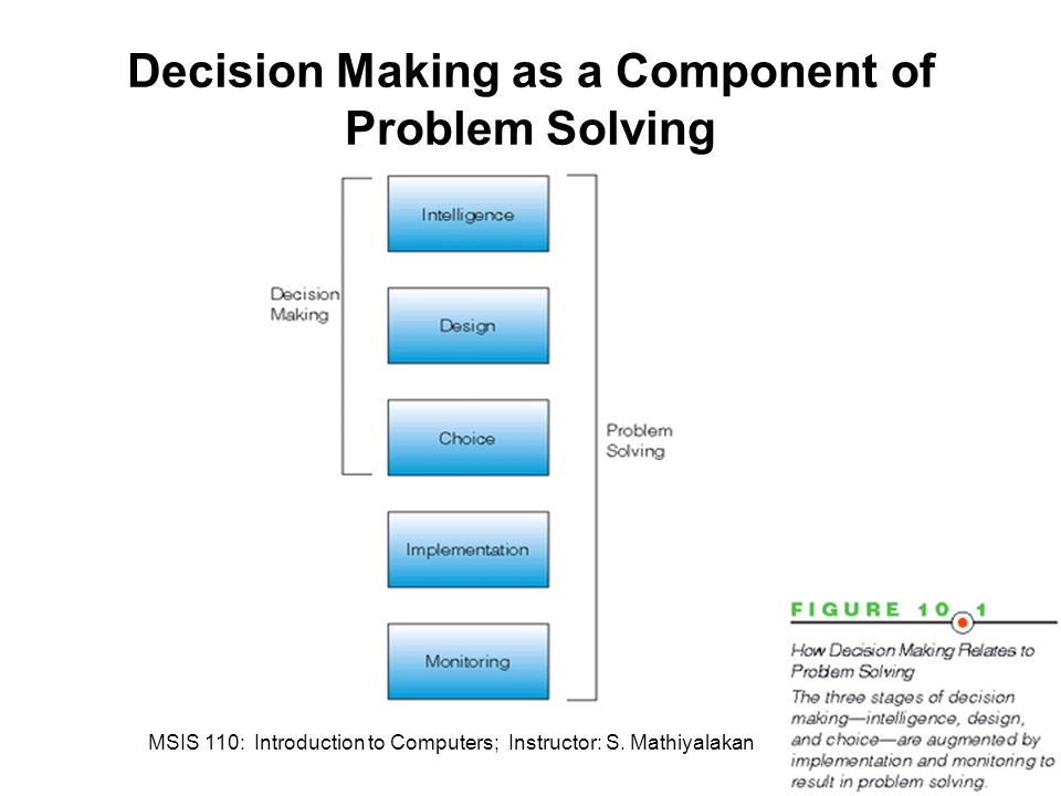 Decision Making as a Component of Problem Solving