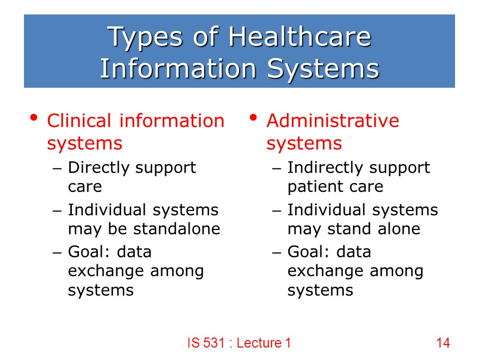 Lecture 1 Healthcare Information Systems Ch 6 Ppt