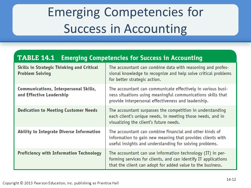 Emerging Competencies for Success in Accounting
