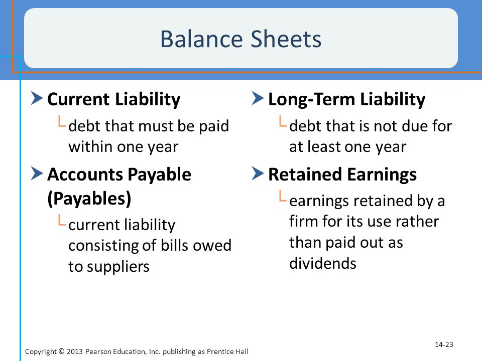 Balance Sheets Current Liability Accounts Payable (Payables)