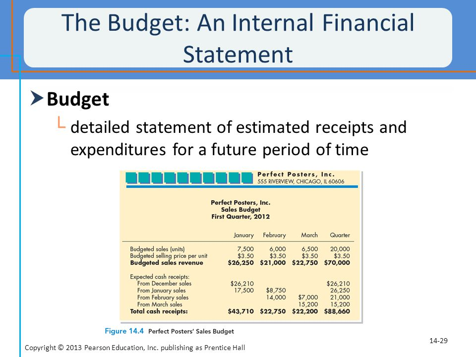 The Budget: An Internal Financial Statement
