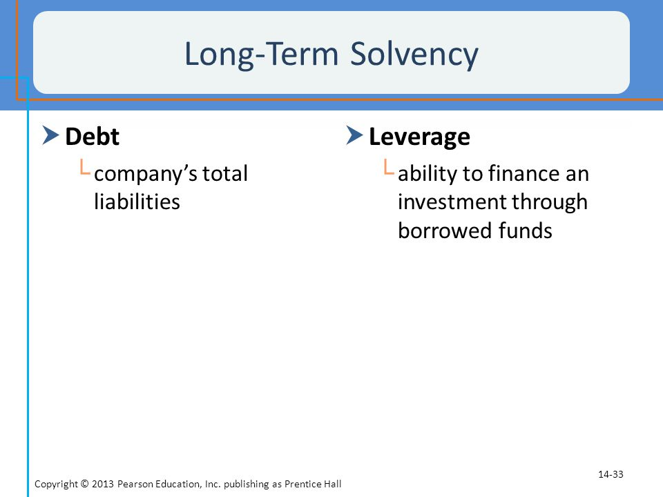 Long-Term Solvency Debt Leverage company's total liabilities
