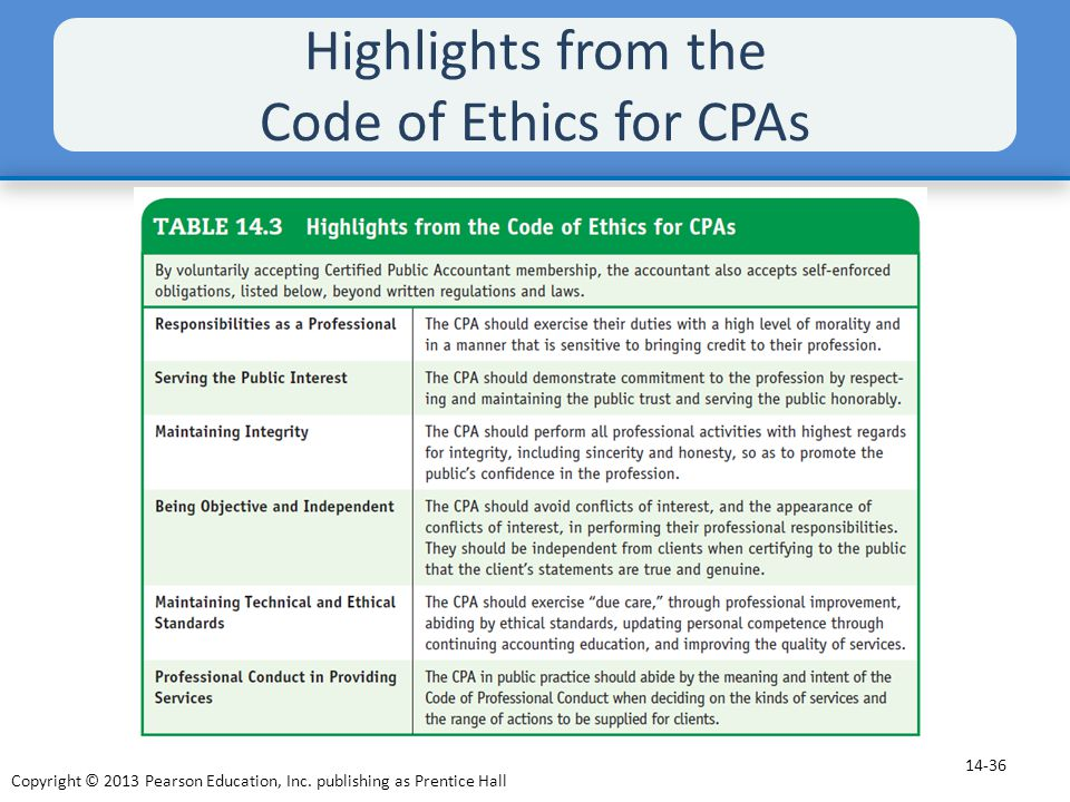 Highlights from the Code of Ethics for CPAs