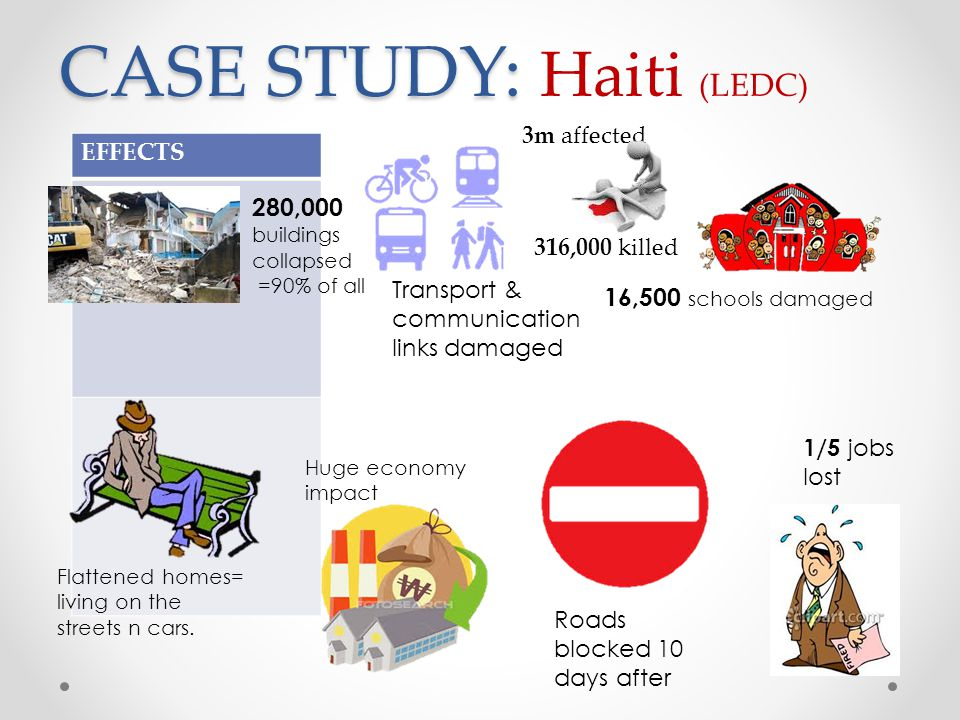 haiti case study Deportation, circular migration and organized crime - haiti case study circular migration and organized crime - haiti case study.