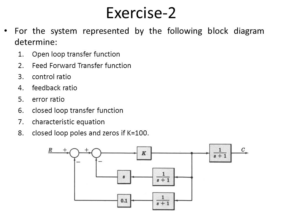 transfer function block diagram rules - facbooik, Wiring block