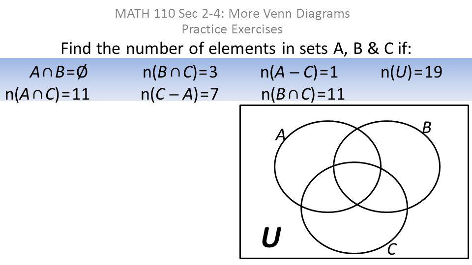 The Real Number System Venn Diagram Kordurorddiner