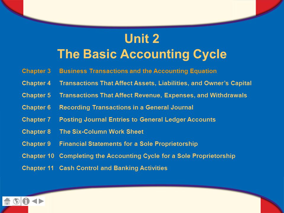 Chapter 3 Business Transactions And The Accounting Equation Ppt. Chapter 3 Business Transactions And The Accounting Equation. Worksheet. Chapter 3 Business Organizations Worksheet Answers At Clickcart.co