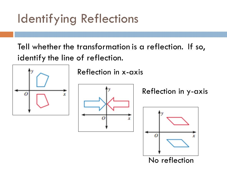 Identifying Reflections