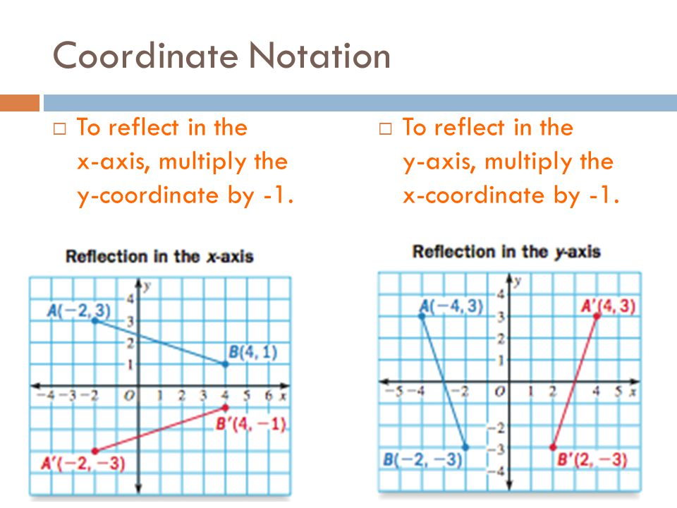 Coordinate Notation To reflect in the x-axis, multiply the y-coordinate by -1.