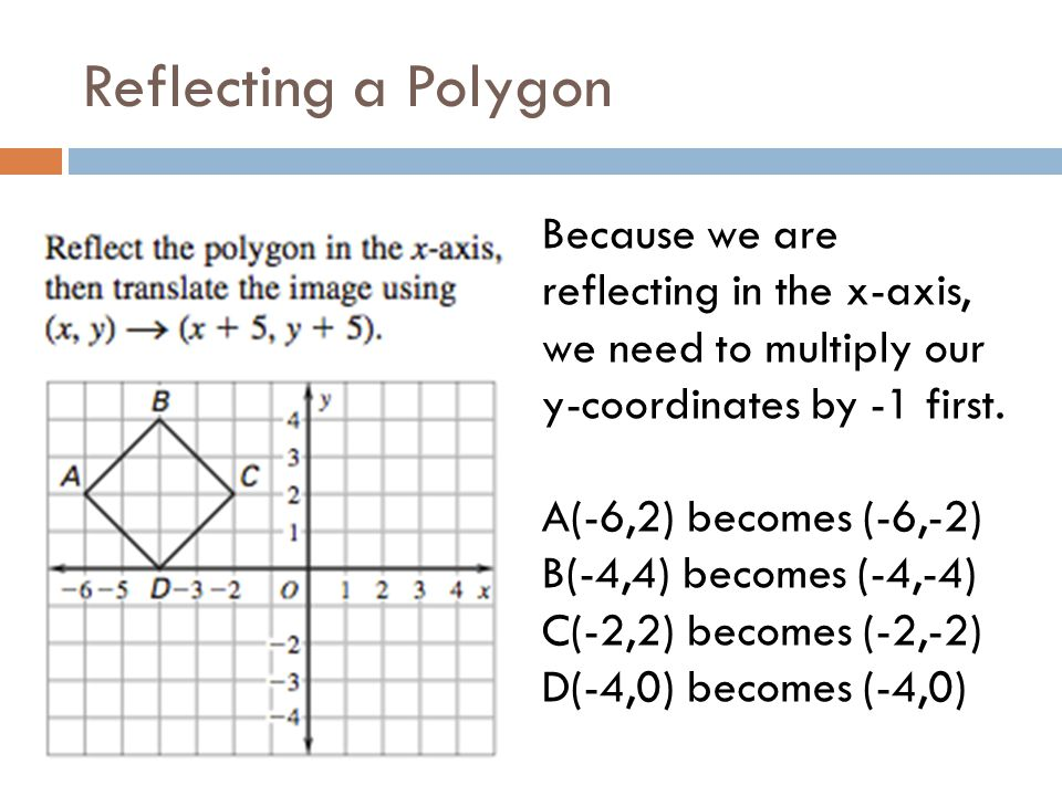 Reflecting a Polygon Because we are reflecting in the x-axis, we need to multiply our y-coordinates by -1 first.