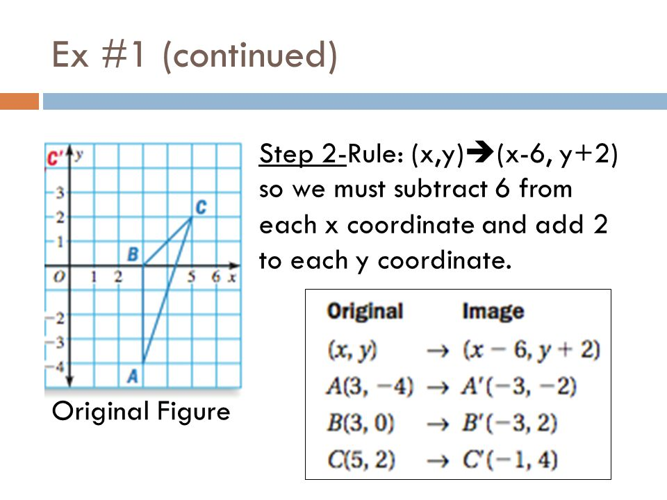 Ex #1 (continued) Step 2-Rule: (x,y)(x-6, y+2) so we must subtract 6 from each x coordinate and add 2 to each y coordinate.