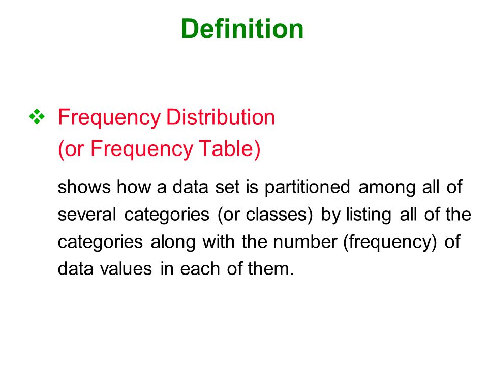Beautiful Definition Frequency Distribution (or Frequency Table)