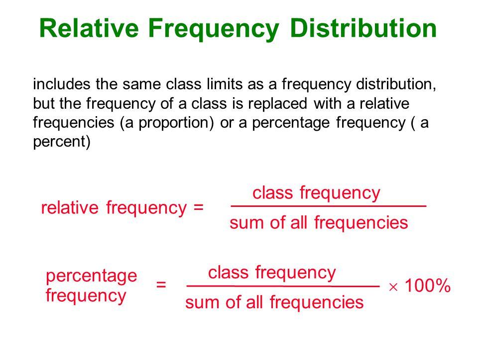 how to find cumulative relative frequency formula