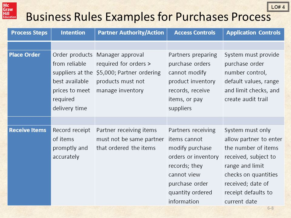 Business Rules Examples For Purchases Process  Examples Of Purchase Orders