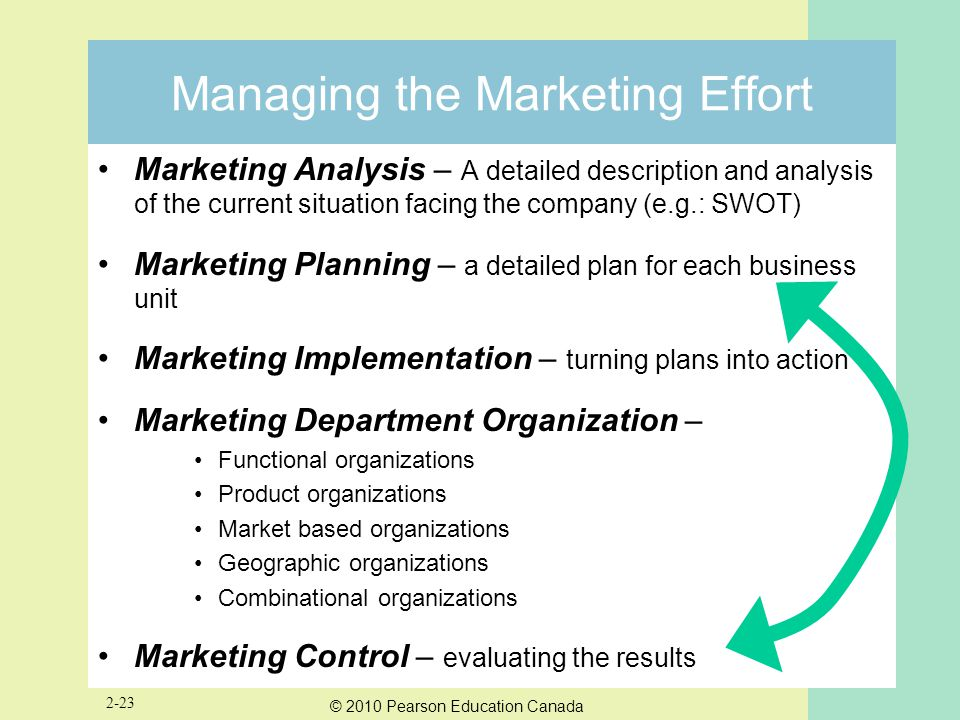 managing the total marketing effort For a sustained marketing effort, a business of any size requires a  a marketing  manager is also responsible for managing the other  the entire enterprise  benefits from market research and the insights it generates.