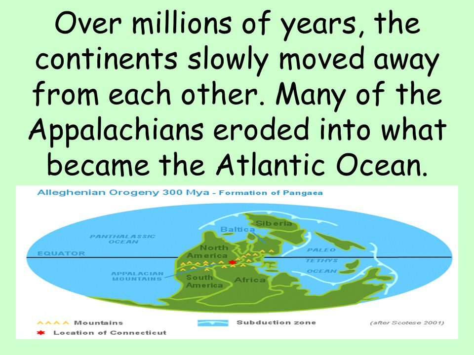 Over millions of years, the continents slowly moved away from each other.