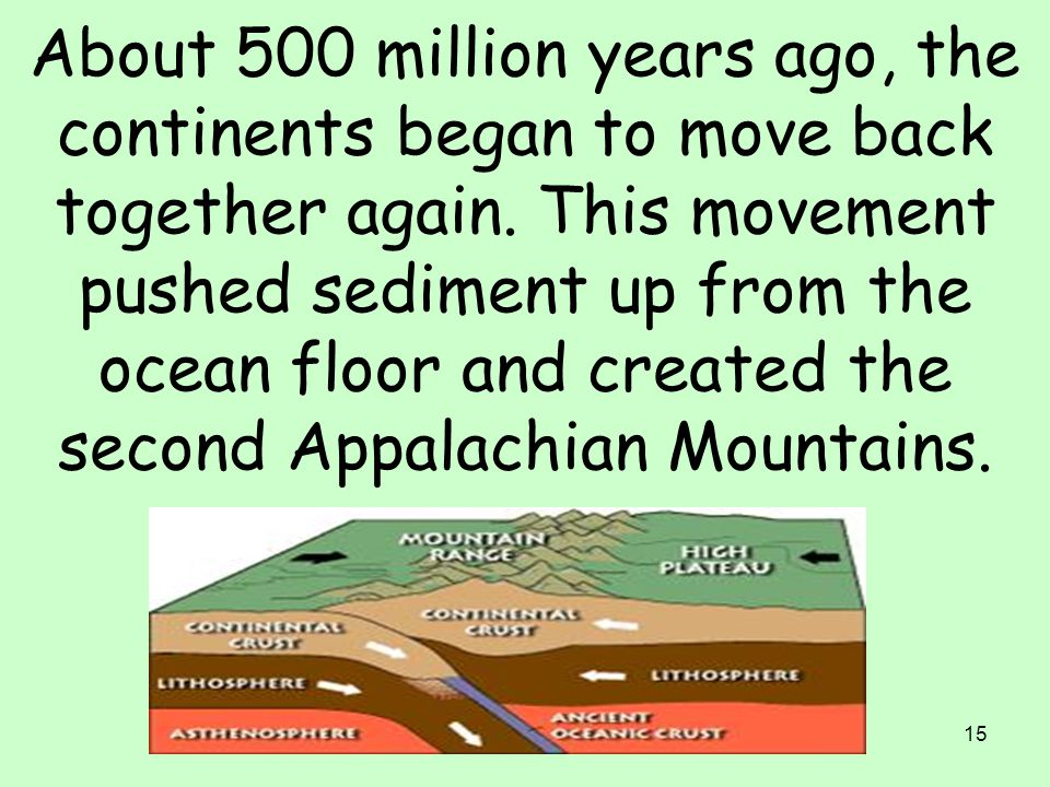 About 500 million years ago, the continents began to move back together again.