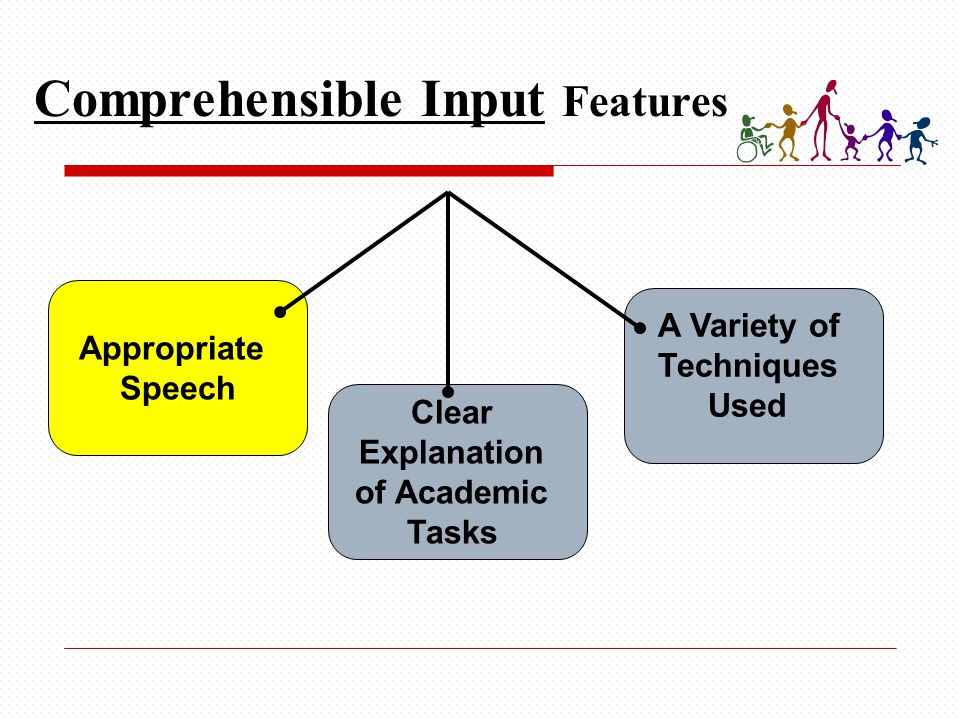 Comprehensible Input Features
