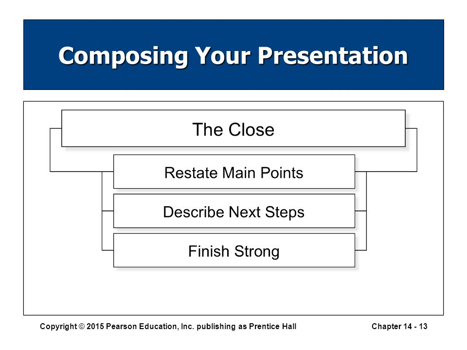 designing and delivering oral and online presentations