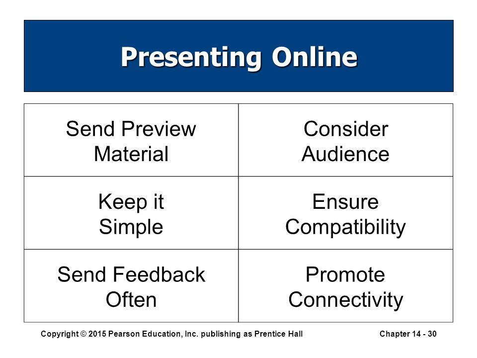 use presentation tools to communicate business objectives powerpoint Download free technology roadmap templates for  such as long-term business objectives,  elements and timing of an it project and use the slide in a presentation.