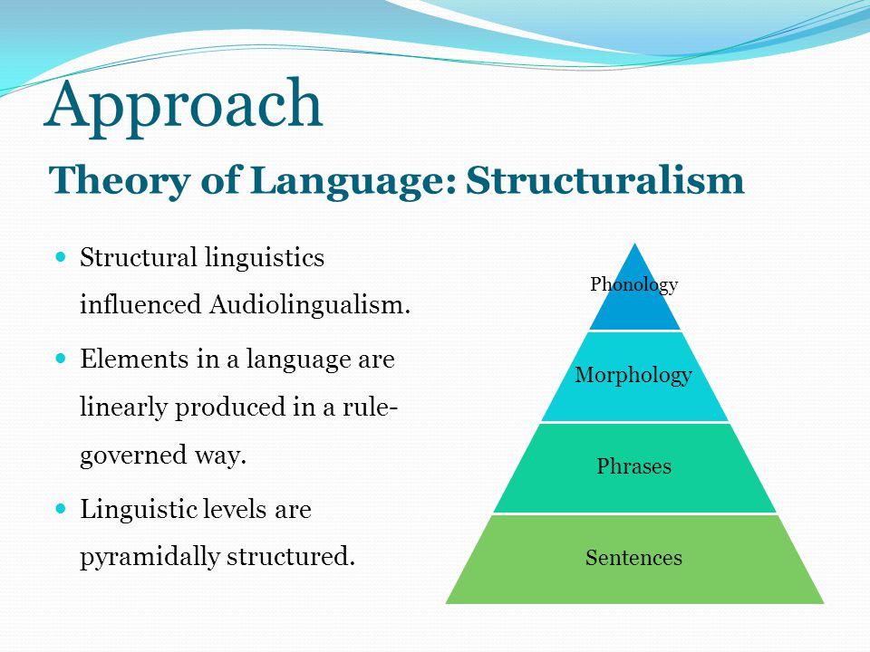 Linguistics - The 20th century | Britannica.com