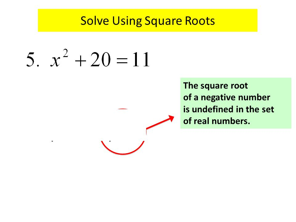 how to find roots of parabola using square roots