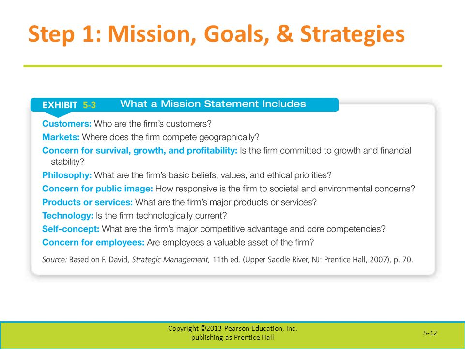 Step 1: Mission, Goals, & Strategies