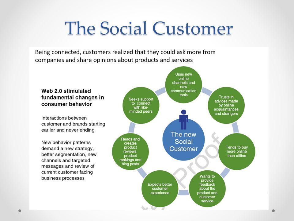 The Social Customer